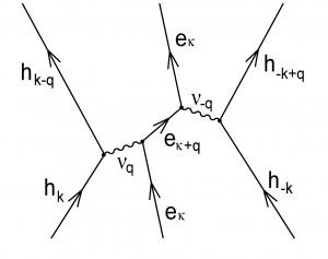TTHTCS_Figure5