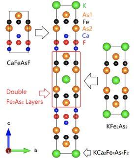 KCa2Fe4As4F2